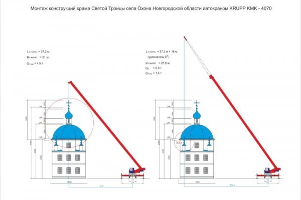 Схема монтажа элементов храма